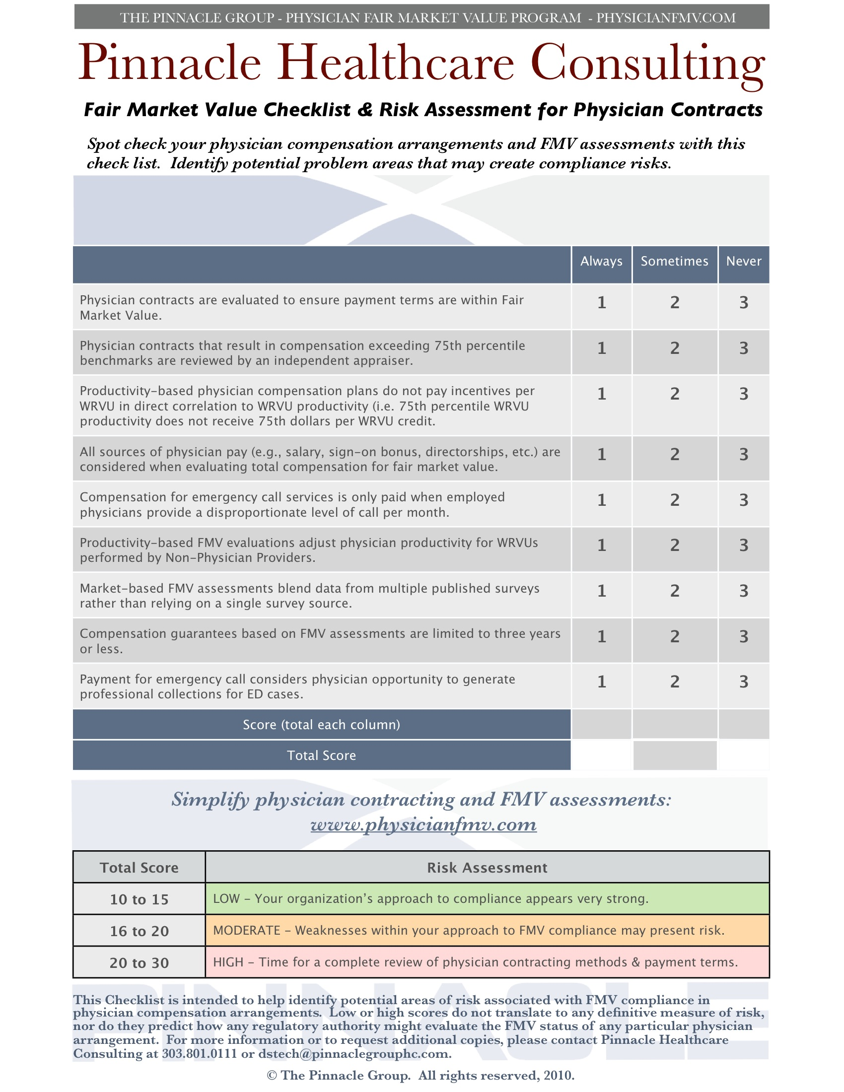 fair market value checklist risk assessment for physician please